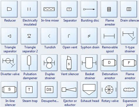 Process and Instrumentation Drawing Symbols and Their Usage