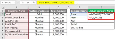 Wildcard in Excel   How to Use Wildcard Characters in