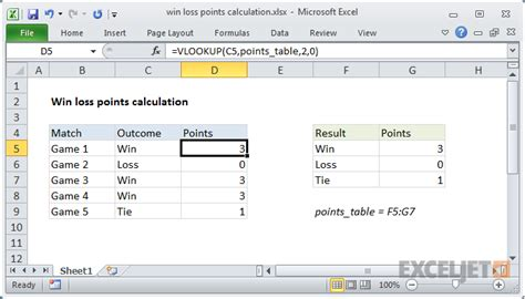 Excel formula: Win loss points calculation   Exceljet