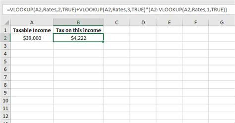 Tax Rates in Excel - Easy Excel Tutorial