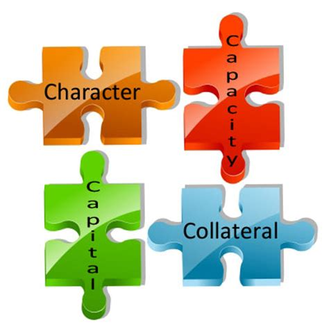 4 C's of Credit: Character :: OneSource Financial