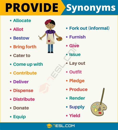 PROVIDE Synonym: List Of 105+ Synonyms For Provide In