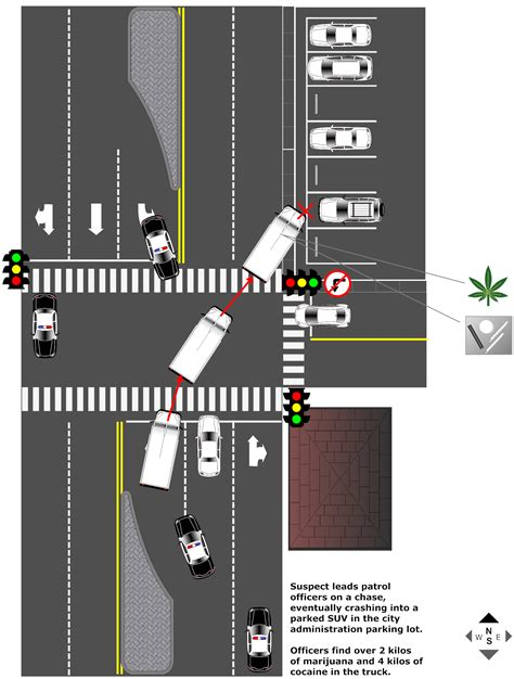 Accident Reconstruction Diagram Software - Try it FREE