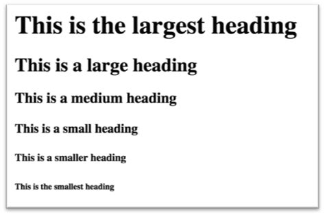 Paragraphs, line breaks and headings in HTML   CodeMahal